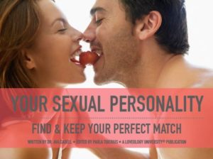Your Sexual Personality e-book cover